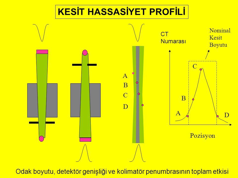 A B C D C A D B Pozisyon CT Numarası Nominal Kesit Boyutu KESİT HASSASİYET PROFİLİ Odak boyutu, detektör genişliği ve kolimatör penumbrasının toplam e