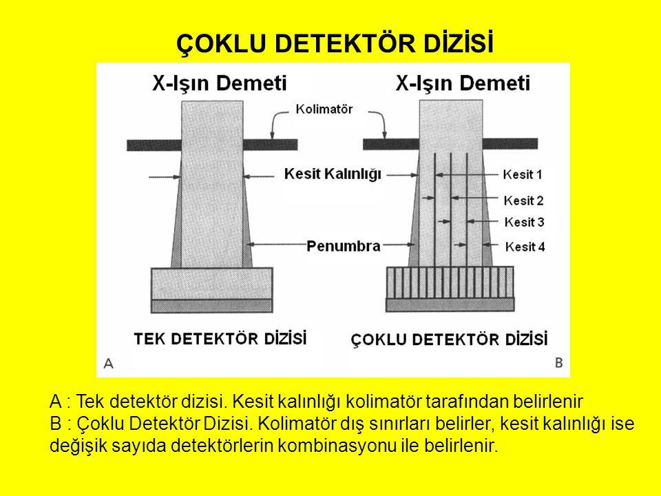 ÇOKLU DETEKTÖR DİZİSİ A : Tek detektör dizisi. Kesit kalınlığı kolimatör tarafından belirlenir B : Çoklu Detektör Dizisi. Kolimatör dış sınırları beli