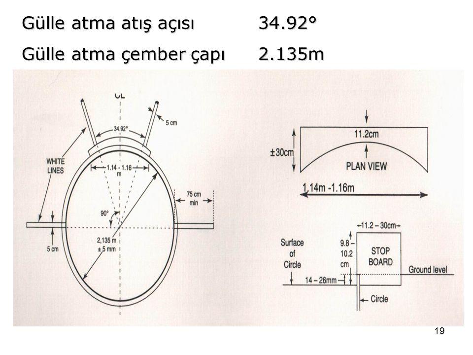 19 Gülle atma atış açısı 34.92° Gülle atma çember çapı2.135m