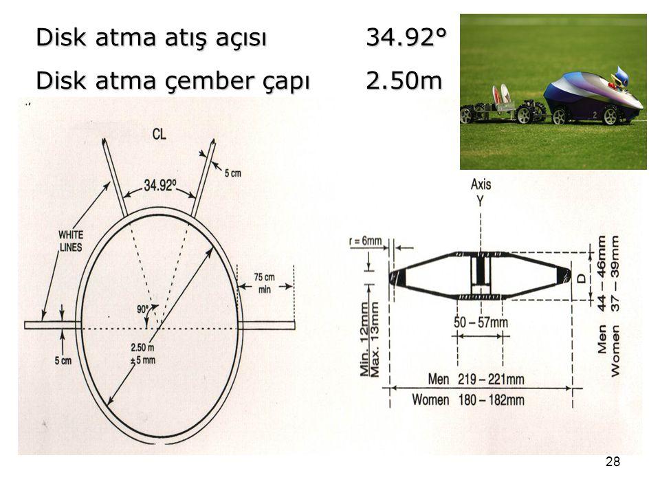 28 Disk atma atış açısı 34.92° Disk atma çember çapı2.50m