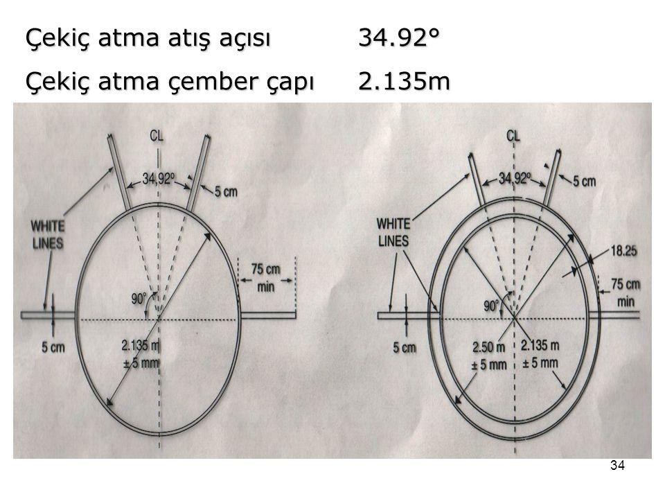 34 Çekiç atma atış açısı 34.92° Çekiç atma çember çapı2.135m