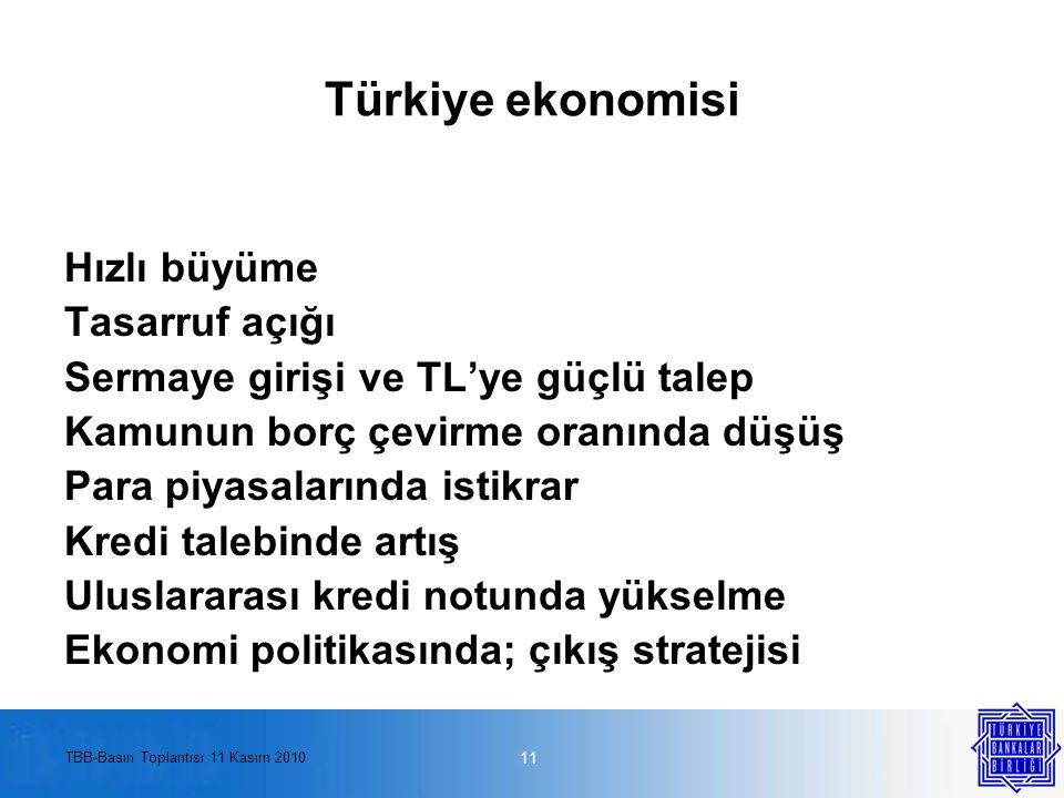 TBB-Basın Toplantısı 11 Kasım 2010 Türkiye ekonomisi Hızlı büyüme Tasarruf açığı Sermaye girişi ve TL'ye güçlü talep Kamunun borç çevirme oranında düşüş Para piyasalarında istikrar Kredi talebinde artış Uluslararası kredi notunda yükselme Ekonomi politikasında; çıkış stratejisi 11