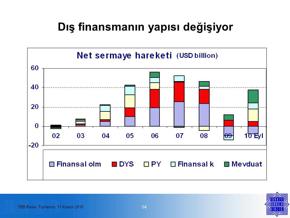 TBB-Basın Toplantısı 11 Kasım 2010 Dış finansmanın yapısı değişiyor 14