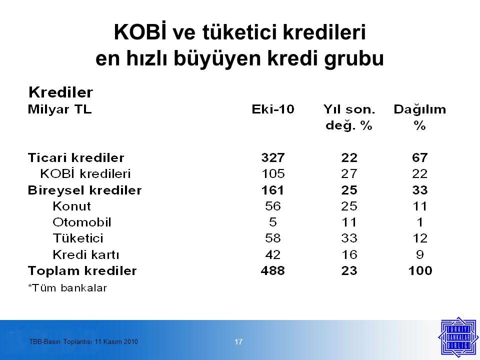 KOBİ ve tüketici kredileri en hızlı büyüyen kredi grubu 17 TBB-Basın Toplantısı 11 Kasım 2010