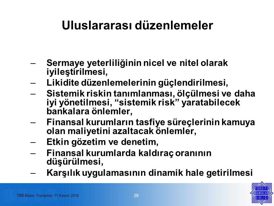 TBB-Basın Toplantısı 11 Kasım 2010 Uluslararası düzenlemeler –Sermaye yeterliliğinin nicel ve nitel olarak iyileştirilmesi, –Likidite düzenlemelerinin güçlendirilmesi, –Sistemik riskin tanımlanması, ölçülmesi ve daha iyi yönetilmesi, sistemik risk yaratabilecek bankalara önlemler, –Finansal kurumların tasfiye süreçlerinin kamuya olan maliyetini azaltacak önlemler, –Etkin gözetim ve denetim, –Finansal kurumlarda kaldıraç oranının düşürülmesi, –Karşılık uygulamasının dinamik hale getirilmesi 29