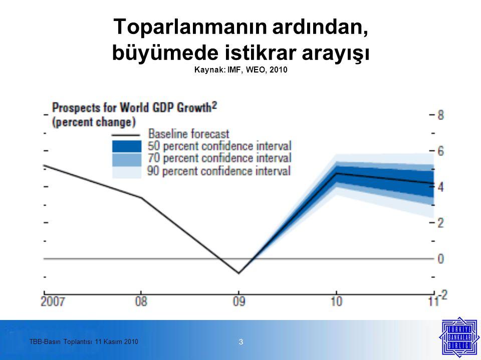 TBB-Basın Toplantısı 11 Kasım 2010 Toparlanmanın ardından, büyümede istikrar arayışı Kaynak: IMF, WEO, 2010 3