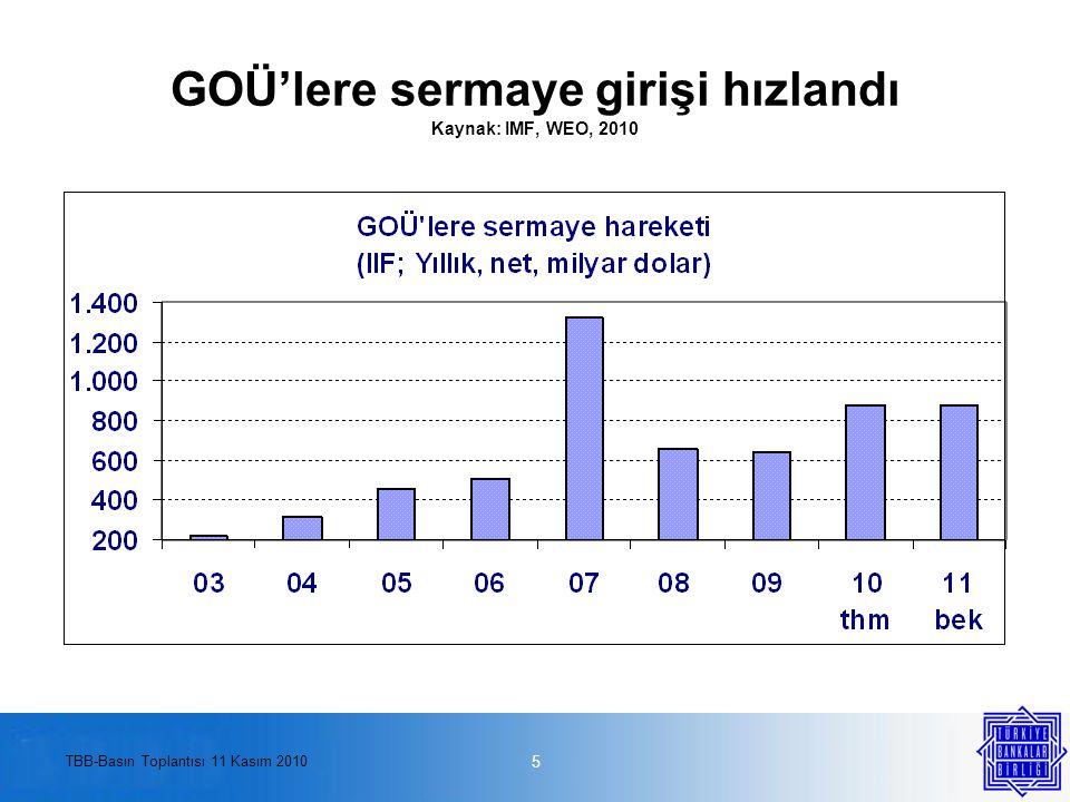 TBB-Basın Toplantısı 11 Kasım 2010 Emtia fiyatları yeniden arttı Kaynak: IMF, WEO, 2010 6