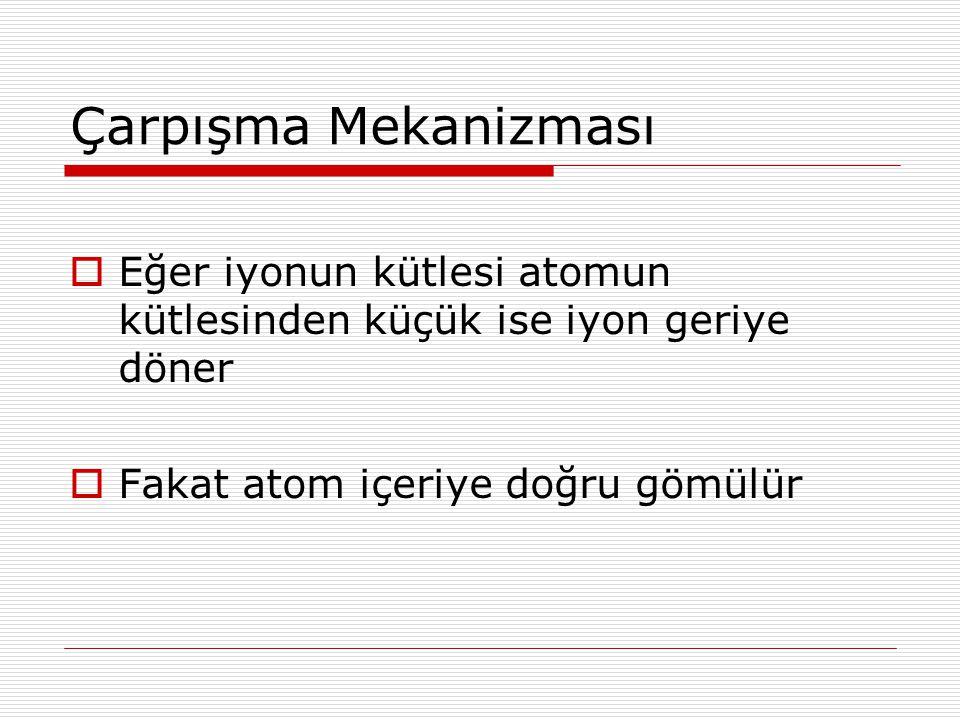 Çarpışma Mekanizması  Eğer iyonun kütlesi atomun kütlesinden küçük ise iyon geriye döner  Fakat atom içeriye doğru gömülür