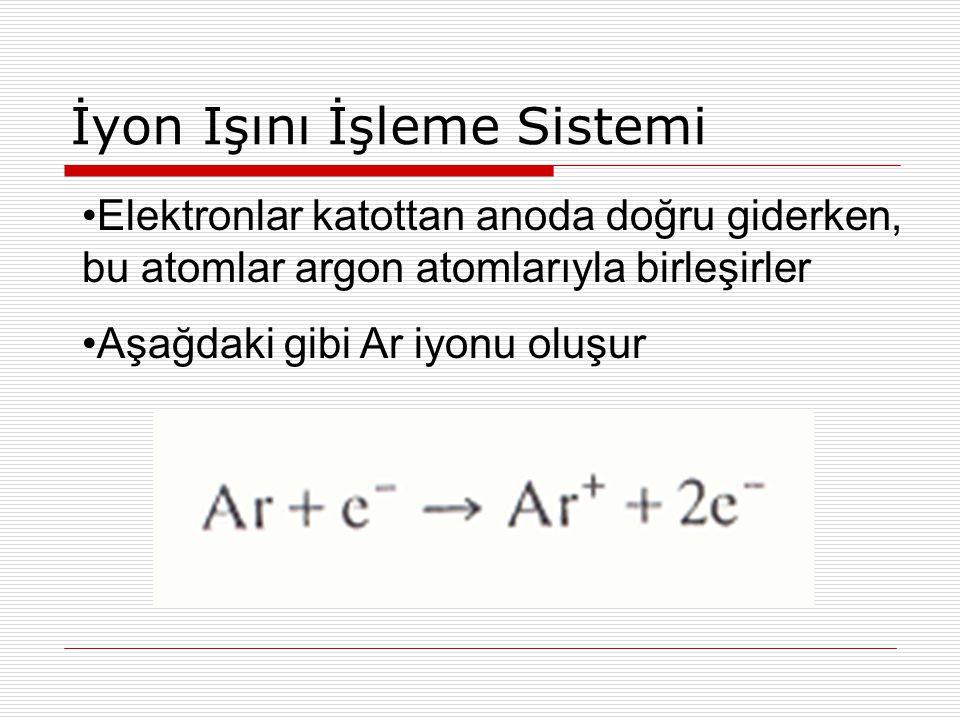 İyon Işını İşleme Sistemi Elektronlar katottan anoda doğru giderken, bu atomlar argon atomlarıyla birleşirler Aşağdaki gibi Ar iyonu oluşur