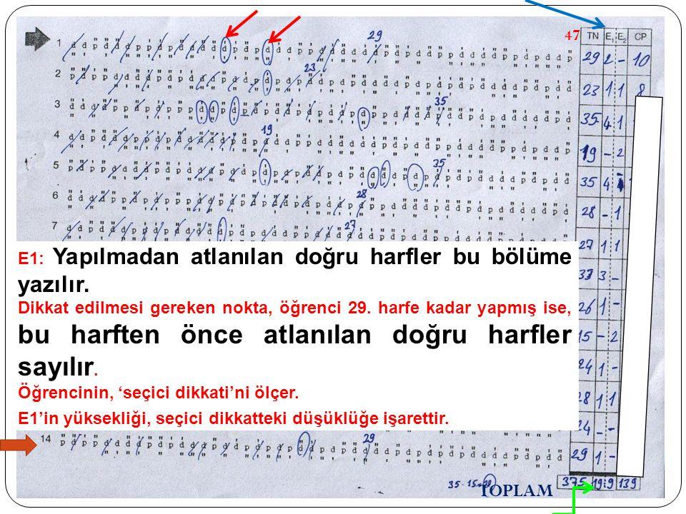 47 TOPLAM E1: Yapılmadan atlanılan doğru harfler bu bölüme yazılır. Dikkat edilmesi gereken nokta, öğrenci 29. harfe kadar yapmış ise, bu harften önce