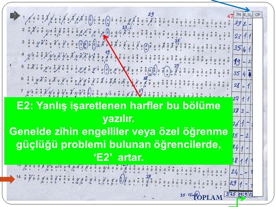 47 TOPLAM E2: Yanlış işaretlenen harfler bu bölüme yazılır. Genelde zihin engelliler veya özel öğrenme güçlüğü problemi bulunan öğrencilerde, 'E2' art
