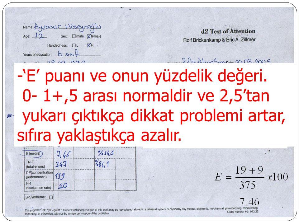 -'E' puanı ve onun yüzdelik değeri. 0- 1+,5 arası normaldir ve 2,5'tan yukarı çıktıkça dikkat problemi artar, sıfıra yaklaştıkça azalır.