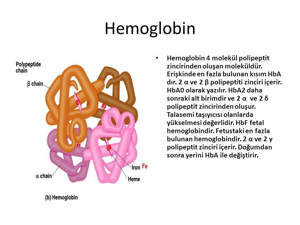 Talasemi taşıyıcılığı-Talasemi minor HbA2 düzeyi % 3.5 üstü talasemi taşıyıcılığı olarak kabul edilir.