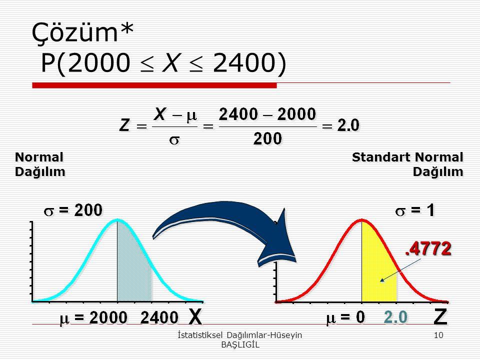 Çözüm* P(2000  X  2400) Normal Dağılım.4772.4772 Standart Normal Dağılım 10İstatistiksel Dağılımlar-Hüseyin BAŞLIGİL