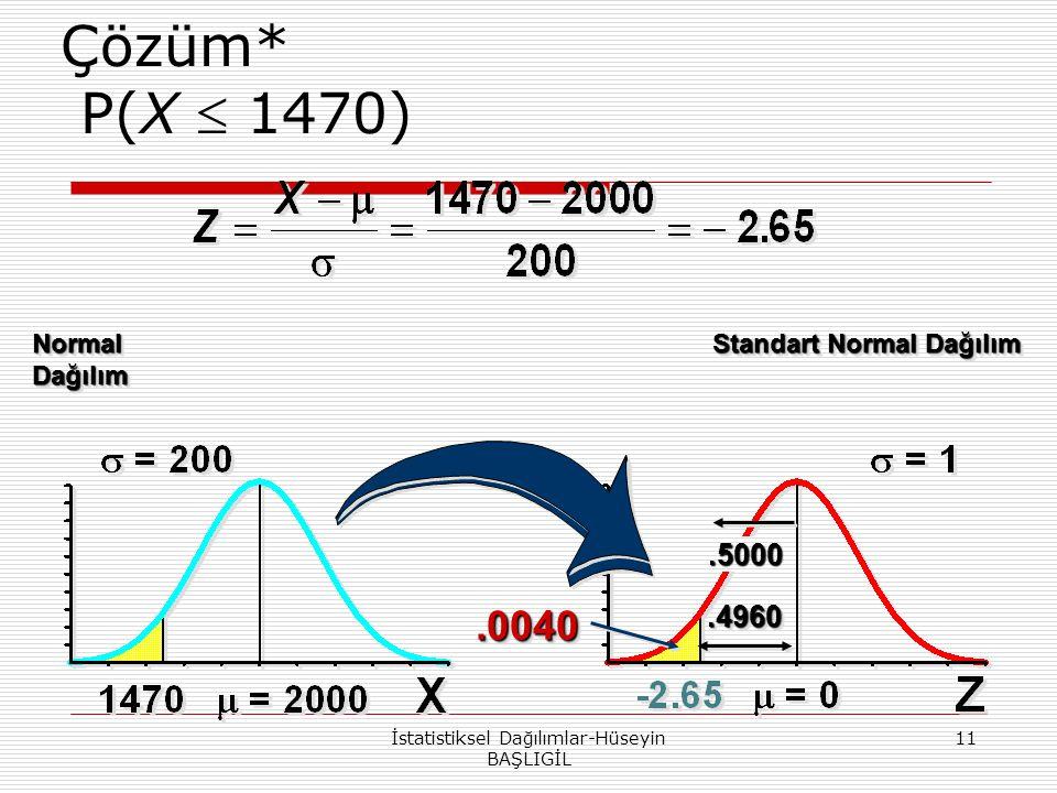 Çözüm* P(X  1470) Normal Dağılım.4960.4960.0040.0040.5000 Standart Normal Dağılım 11İstatistiksel Dağılımlar-Hüseyin BAŞLIGİL