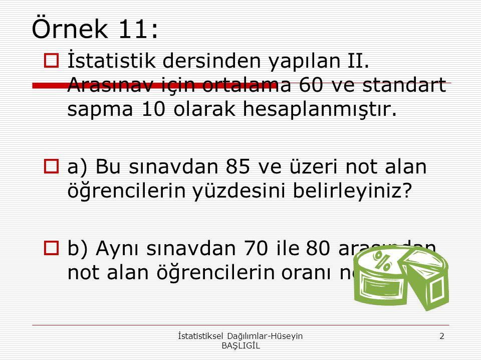 Örnek 11:  İstatistik dersinden yapılan II. Arasınav için ortalama 60 ve standart sapma 10 olarak hesaplanmıştır.  a) Bu sınavdan 85 ve üzeri not al