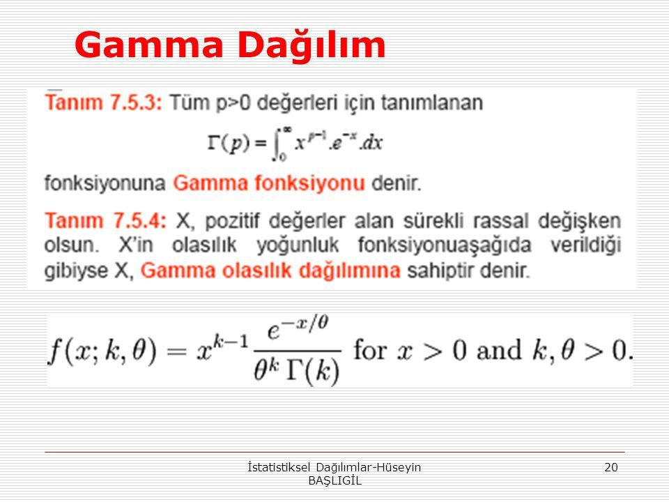 Gamma Dağılım İstatistiksel Dağılımlar-Hüseyin BAŞLIGİL 20