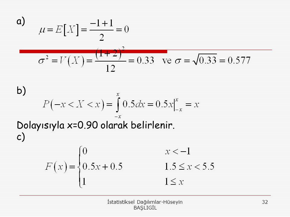 İstatistiksel Dağılımlar-Hüseyin BAŞLIGİL 32 a) b) Dolayısıyla x=0.90 olarak belirlenir. c)