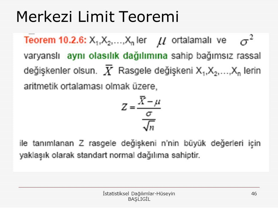 Merkezi Limit Teoremi İstatistiksel Dağılımlar-Hüseyin BAŞLIGİL 46