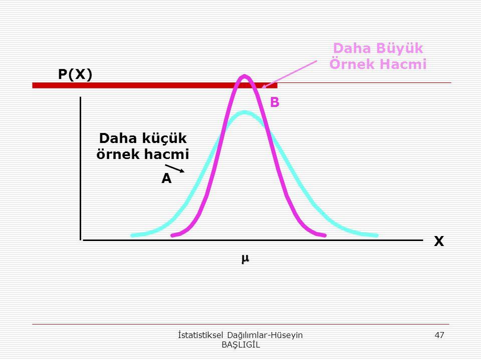  Daha Büyük Örnek Hacmi Daha küçük örnek hacmi X P(X) A B 47İstatistiksel Dağılımlar-Hüseyin BAŞLIGİL