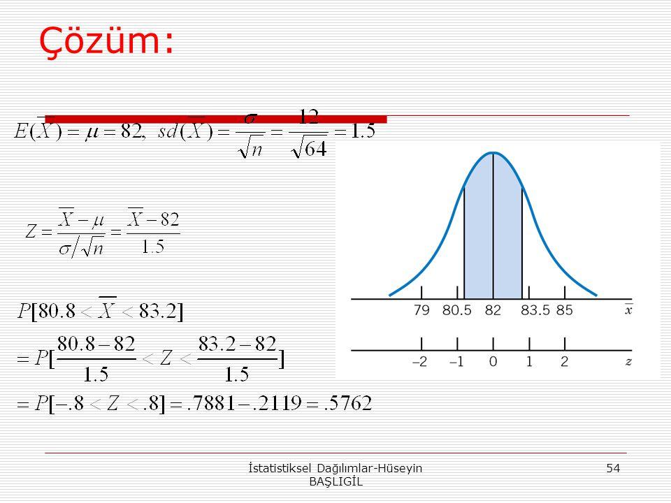 Çözüm: İstatistiksel Dağılımlar-Hüseyin BAŞLIGİL 54