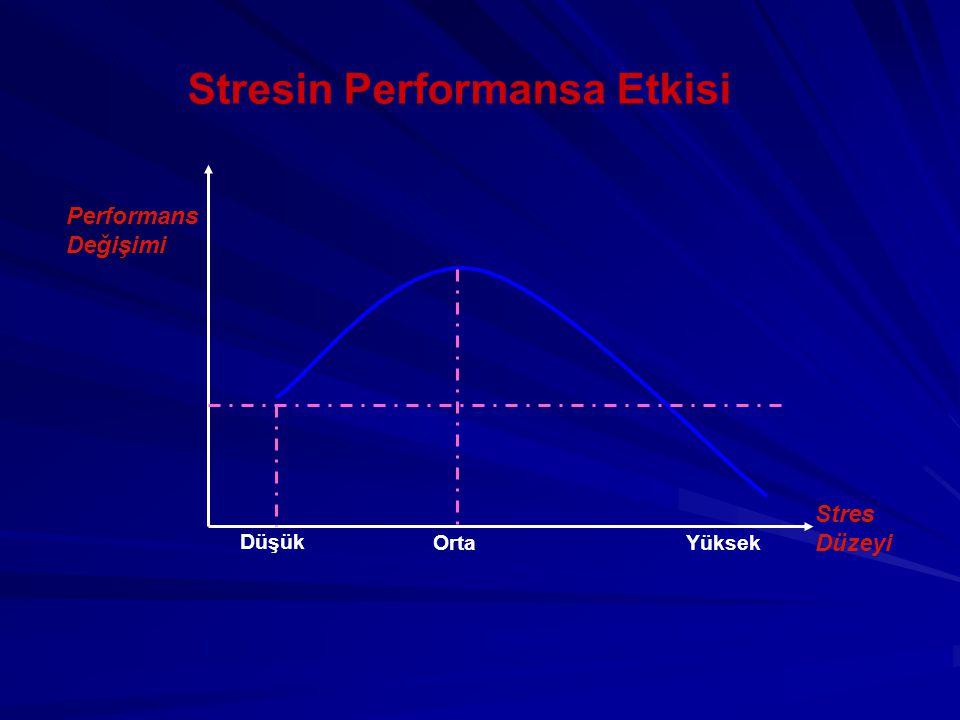 Düşük OrtaYüksek Stres Düzeyi Performans Değişimi Stresin Performansa Etkisi
