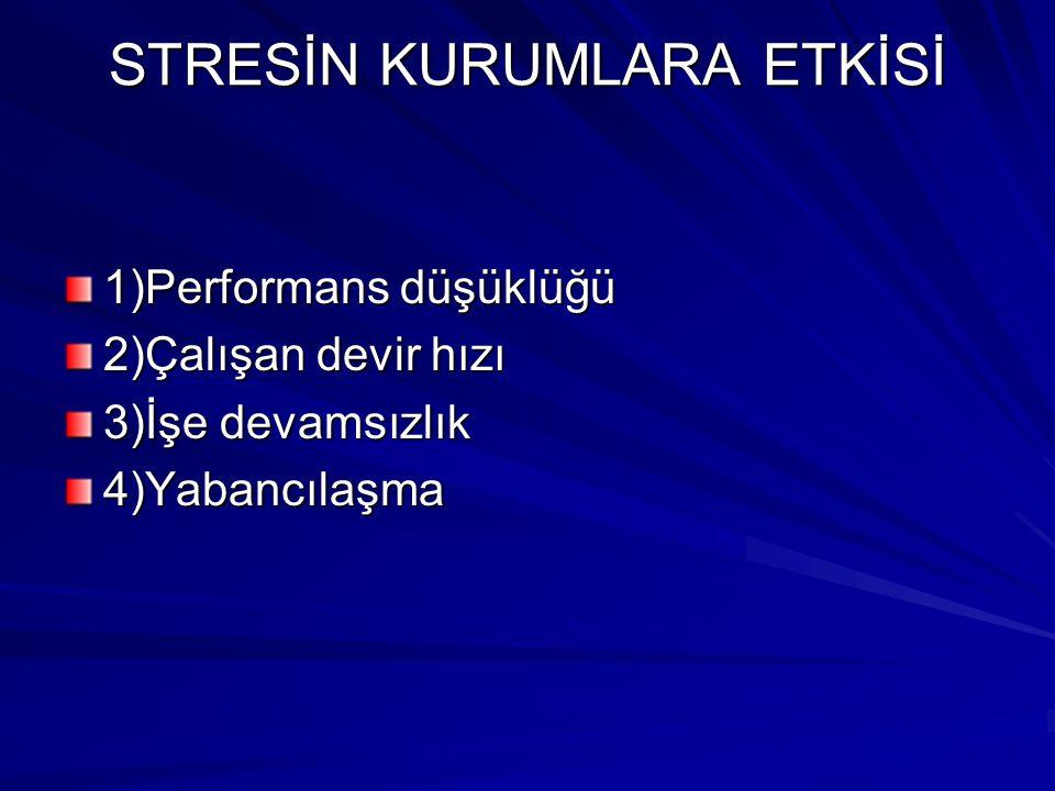 STRESİN KURUMLARA ETKİSİ 1)Performans düşüklüğü 2)Çalışan devir hızı 3)İşe devamsızlık 4)Yabancılaşma