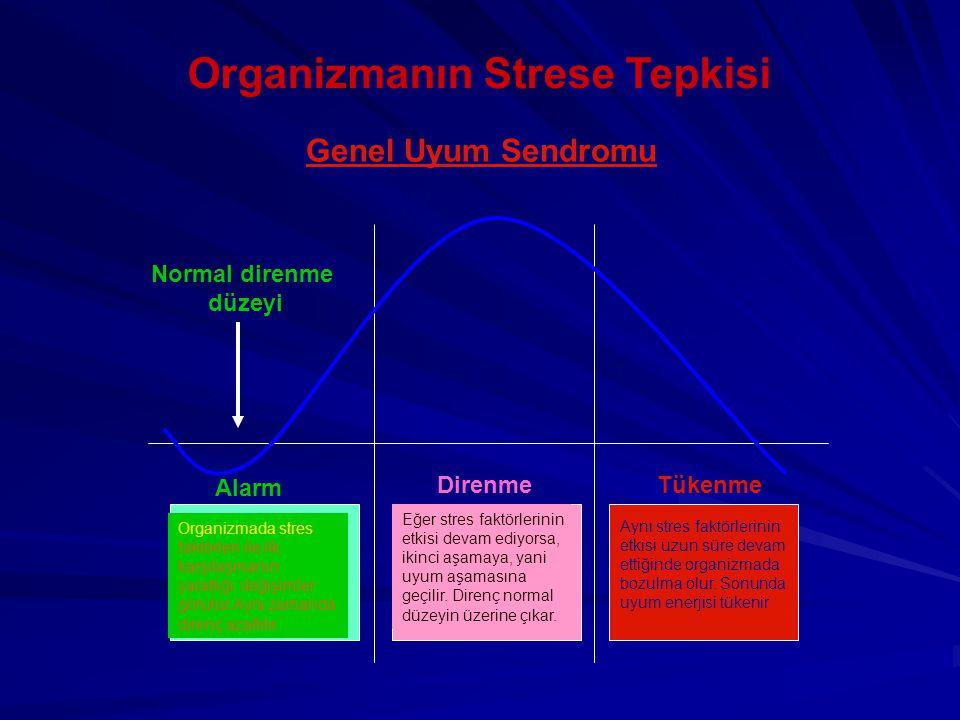 Alarm DirenmeTükenme Organizmada stres faktörleri ile ilk karşılaşmanın yarattığı değişimler görülür.Aynı zamanda direnç azaltılır. Eğer stres faktörl