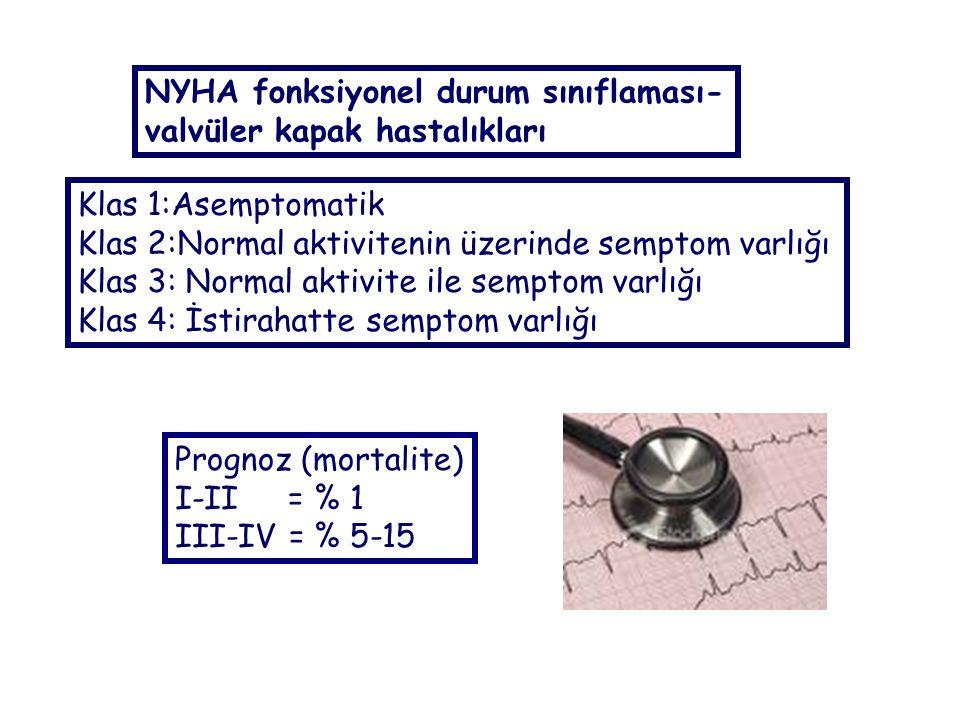 NYHA fonksiyonel durum sınıflaması- valvüler kapak hastalıkları Klas 1:Asemptomatik Klas 2:Normal aktivitenin üzerinde semptom varlığı Klas 3: Normal aktivite ile semptom varlığı Klas 4: İstirahatte semptom varlığı Prognoz (mortalite) I-II = % 1 III-IV = % 5-15