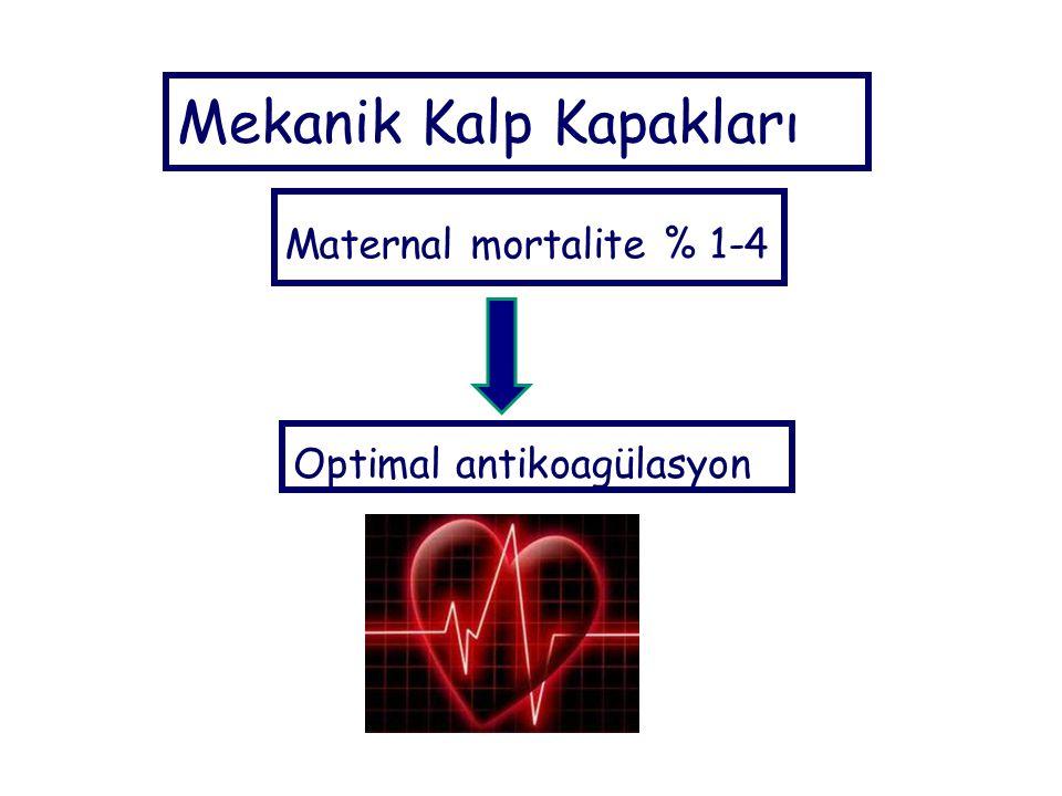 Mekanik Kalp Kapakları Maternal mortalite % 1-4 Optimal antikoagülasyon