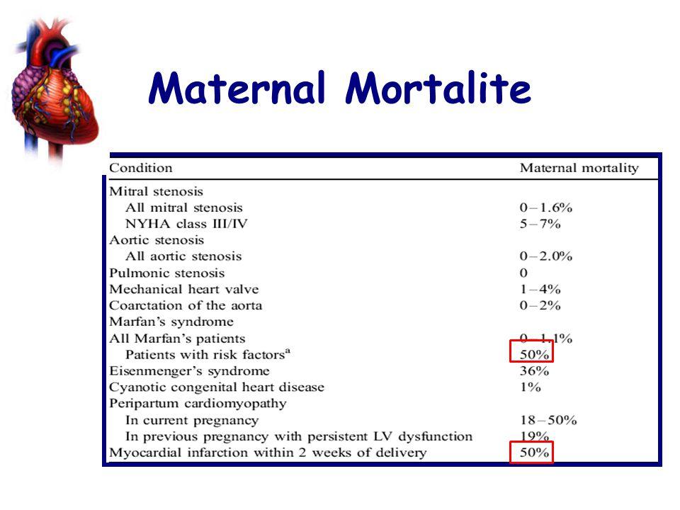 Maternal Mortalite