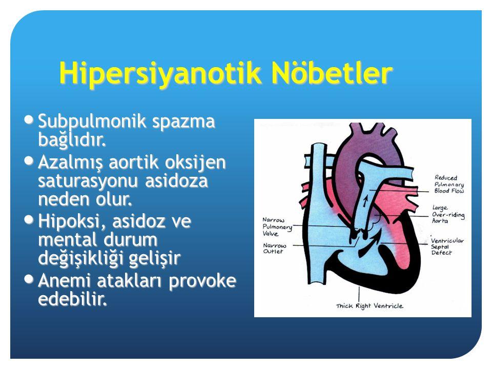 Hipersiyanotik Nöbetler Subpulmonik spazma bağlıdır. Subpulmonik spazma bağlıdır. Azalmış aortik oksijen saturasyonu asidoza neden olur. Azalmış aorti