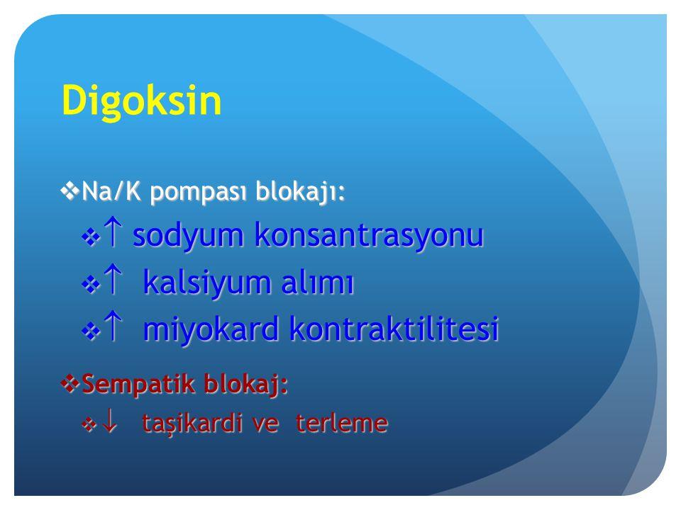 Digoksin  Na/K pompası blokajı:   sodyum konsantrasyonu   kalsiyum alımı   miyokard kontraktilitesi  Sempatik blokaj:   taşikardi ve terleme