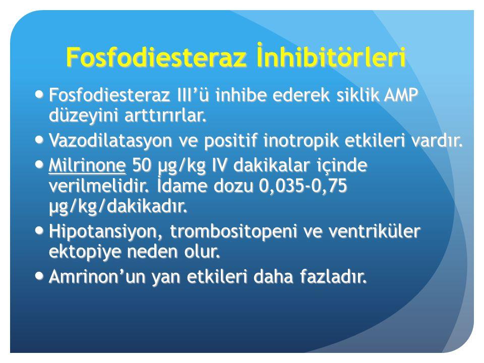 Fosfodiesteraz İnhibitörleri Fosfodiesteraz III'ü inhibe ederek siklik AMP düzeyini arttırırlar. Fosfodiesteraz III'ü inhibe ederek siklik AMP düzeyin
