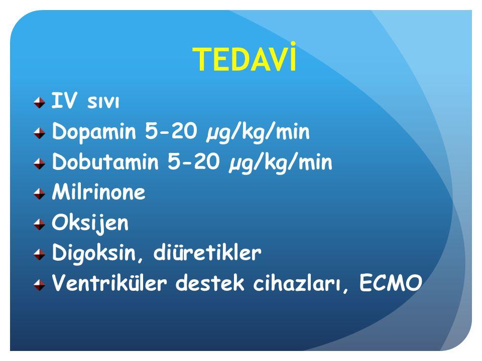 TEDAVİ IV sıvı Dopamin 5-20 µg/kg/min Dobutamin 5-20 µg/kg/min Milrinone Oksijen Digoksin, diüretikler Ventriküler destek cihazları, ECMO