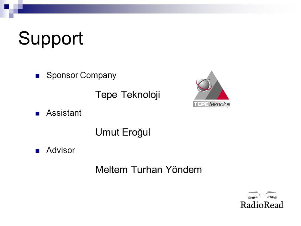 Support Sponsor Company Tepe Teknoloji Assistant Umut Eroğul Advisor Meltem Turhan Yöndem