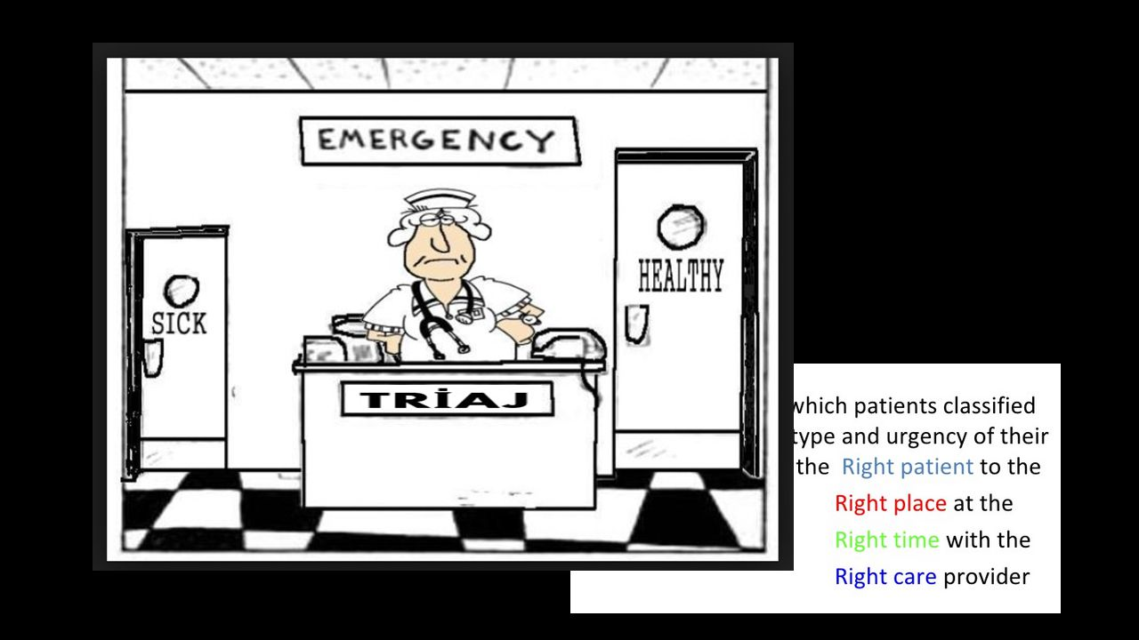 Yanlış triaj, tanı ve tedavide kritik gecikmelere sebep olur.