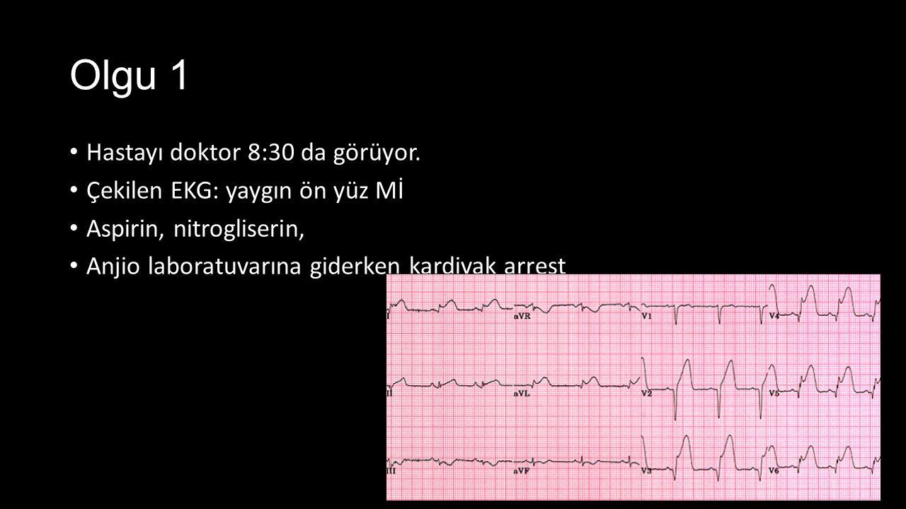 Olgu 1 Hastayı doktor 8:30 da görüyor. Çekilen EKG: yaygın ön yüz Mİ Aspirin, nitrogliserin, Anjio laboratuvarına giderken kardiyak arrest