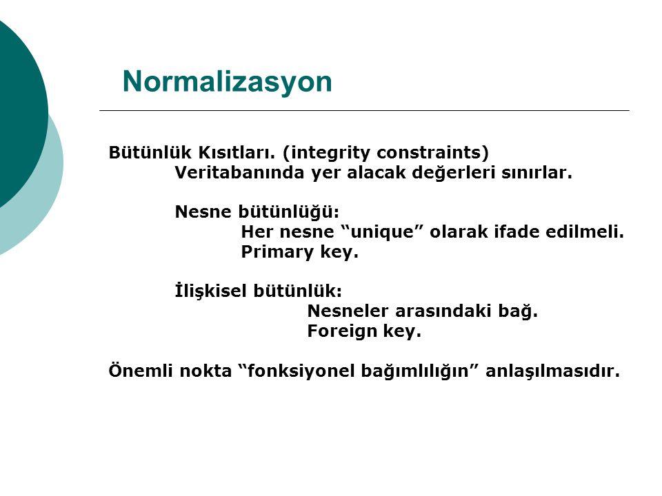 Normalizasyon Bütünlük Kısıtları.