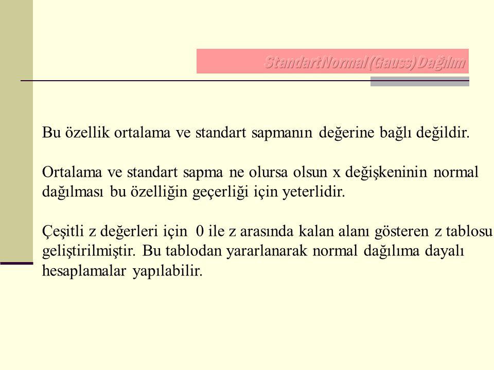 Bu özellik ortalama ve standart sapmanın değerine bağlı değildir. Ortalama ve standart sapma ne olursa olsun x değişkeninin normal dağılması bu özelli