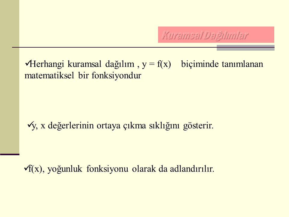 f(x), x değişkeninin sürekli olması durumunda aşağıdaki özellikleri taşır.