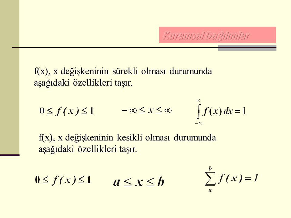 f(x), x değişkeninin sürekli olması durumunda aşağıdaki özellikleri taşır. f(x), x değişkeninin kesikli olması durumunda aşağıdaki özellikleri taşır.