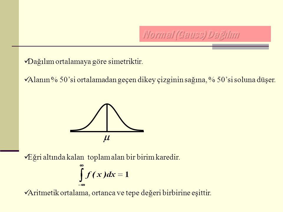 Aritmetik ortalama, ortanca ve tepe değeri birbirine eşittir. Dağılım ortalamaya göre simetriktir. Alanın % 50'si ortalamadan geçen dikey çizginin sağ