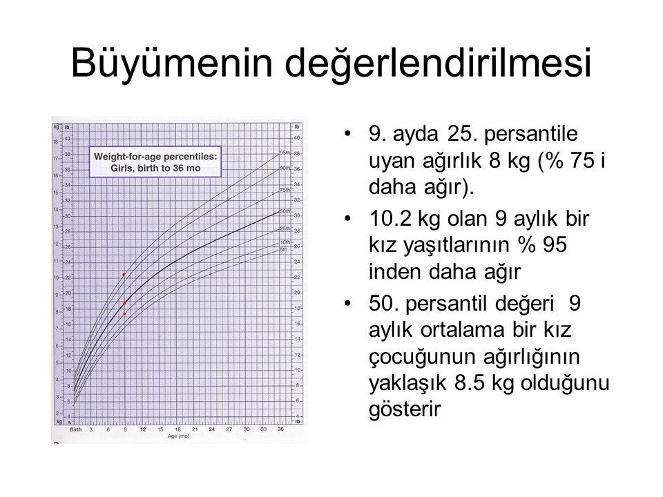 Büyümenin değerlendirilmesi 9. ayda 25. persantile uyan ağırlık 8 kg (% 75 i daha ağır). 10.2 kg olan 9 aylık bir kız yaşıtlarının % 95 inden daha ağı