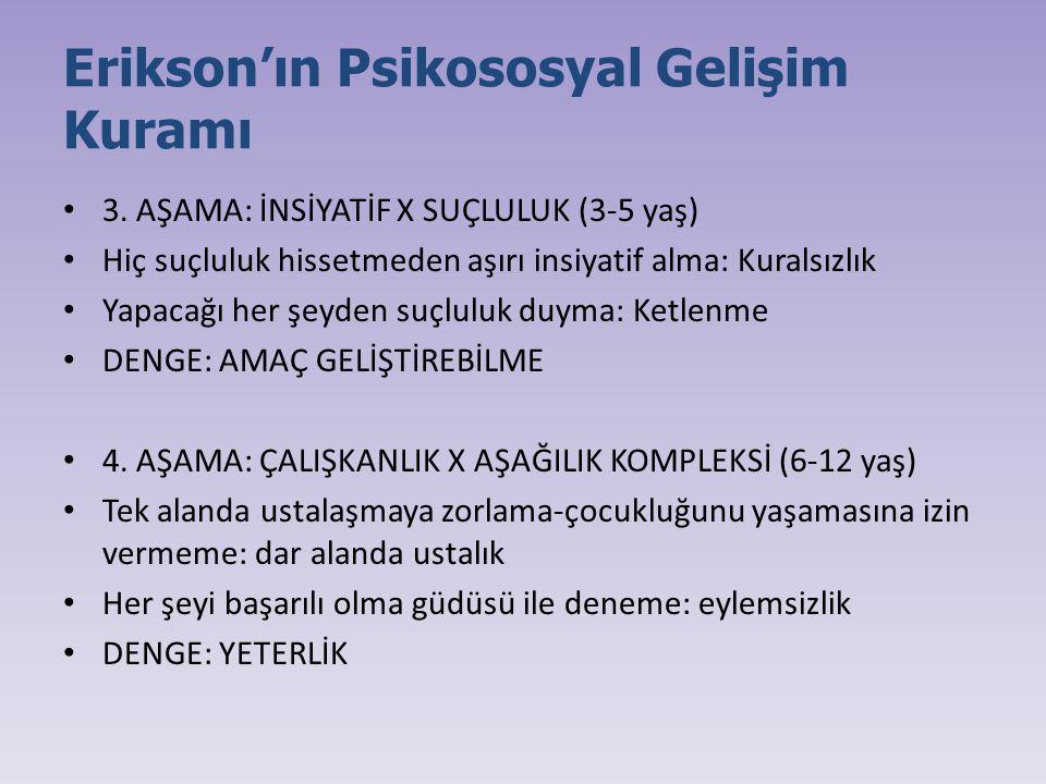 Erikson'ın Psikososyal Gelişim Kuramı 3. AŞAMA: İNSİYATİF X SUÇLULUK (3-5 yaş) Hiç suçluluk hissetmeden aşırı insiyatif alma: Kuralsızlık Yapacağı her