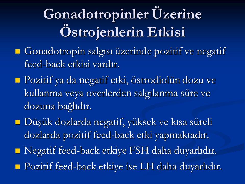 Gonadotropinler Üzerine Östrojenlerin Etkisi Gonadotropin salgısı üzerinde pozitif ve negatif feed-back etkisi vardır. Gonadotropin salgısı üzerinde p