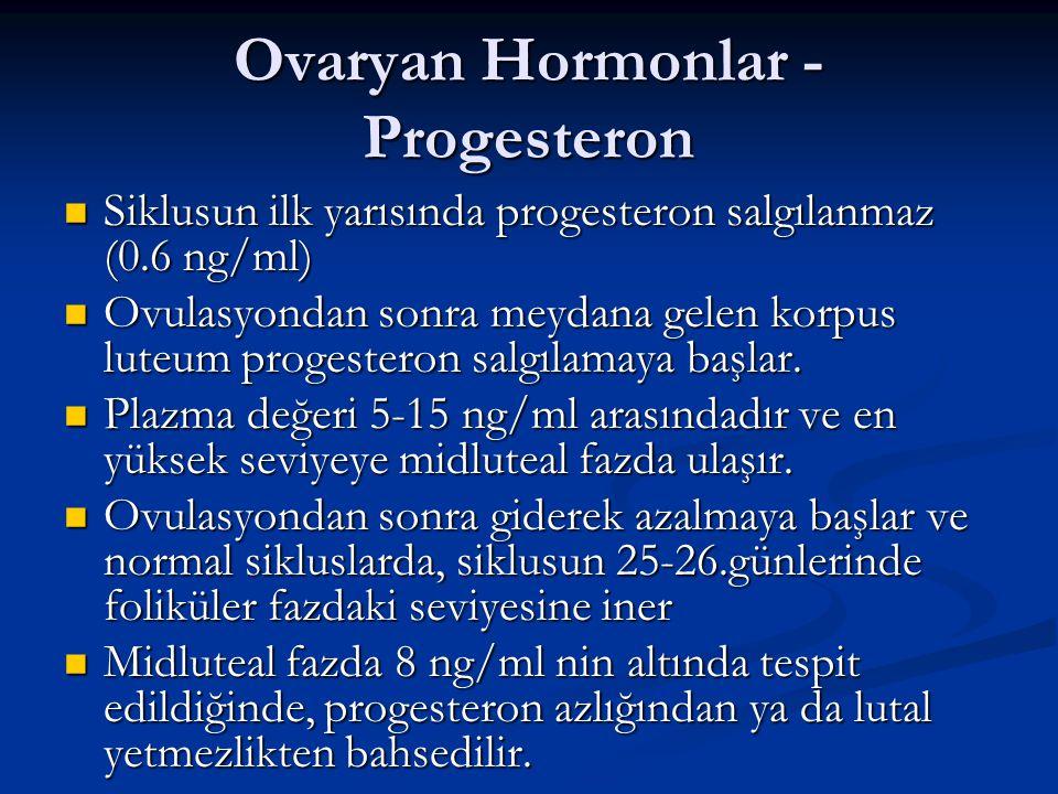 Ovaryan Hormonlar - Progesteron Siklusun ilk yarısında progesteron salgılanmaz (0.6 ng/ml) Siklusun ilk yarısında progesteron salgılanmaz (0.6 ng/ml)