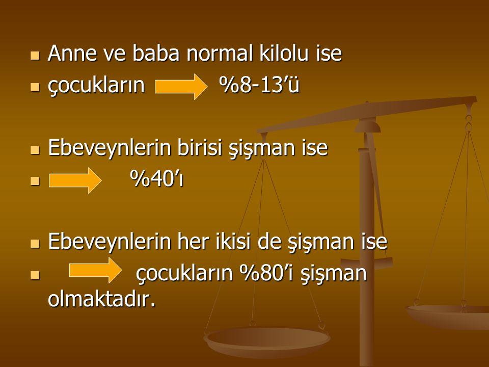 Anne ve baba normal kilolu ise Anne ve baba normal kilolu ise çocukların %8-13'ü çocukların %8-13'ü Ebeveynlerin birisi şişman ise Ebeveynlerin birisi