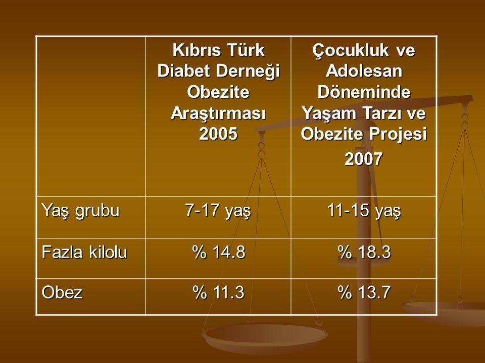 Kıbrıs Türk Diabet Derneği Obezite Araştırması 2005 Çocukluk ve Adolesan Döneminde Yaşam Tarzı ve Obezite Projesi 2007 Yaş grubu 7-17 yaş 11-15 yaş Fa