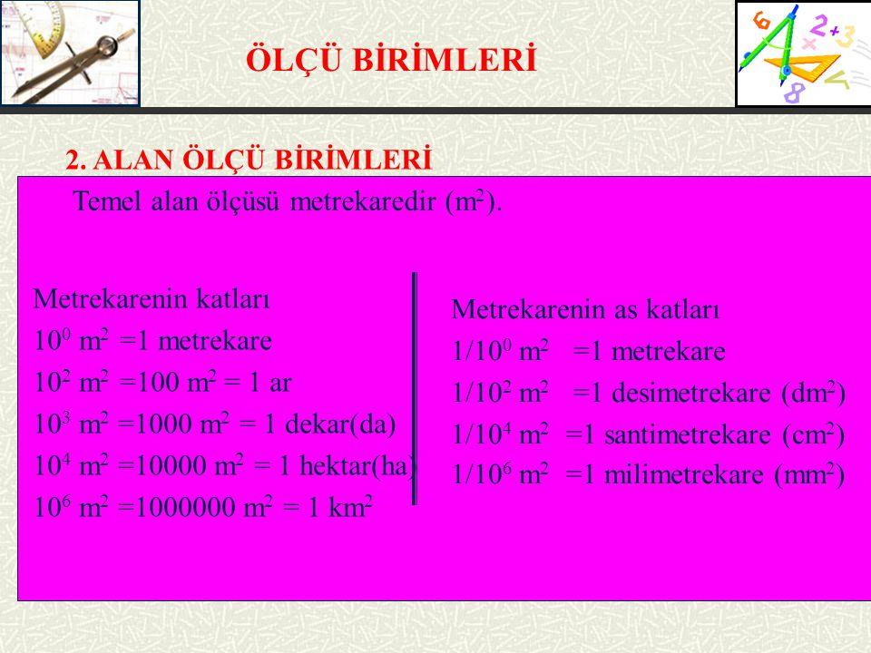 ÖLÇÜ BİRİMLERİ 2.ALAN ÖLÇÜ BİRİMLERİ Temel alan ölçüsü metrekaredir (m 2 ).
